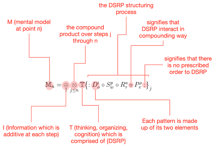 dsrpeq explained-1