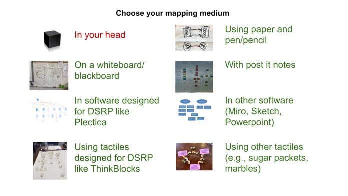 medium vs. mapping