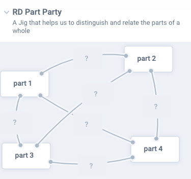 Figure 4: Structure of a RD Part Party