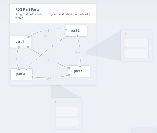 Figure 5: Structure of a RDS Part Party