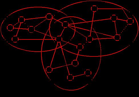 Dot System