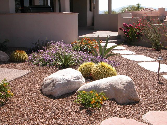 A new perspective on landscaping
