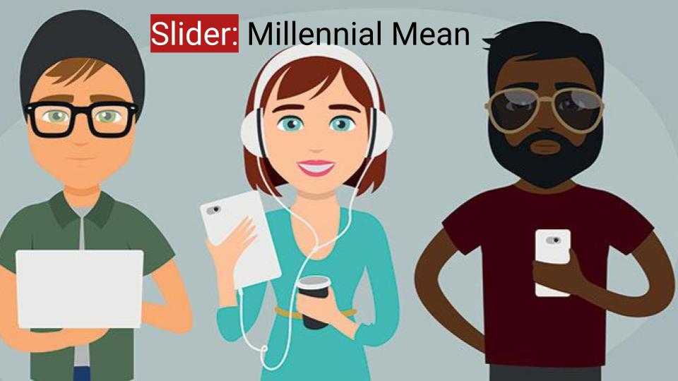 Millennial Mean