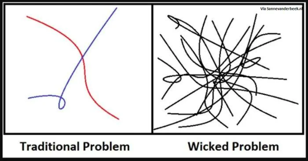 How to Make Difficult Problems Easier to Solve with Systems Thinking