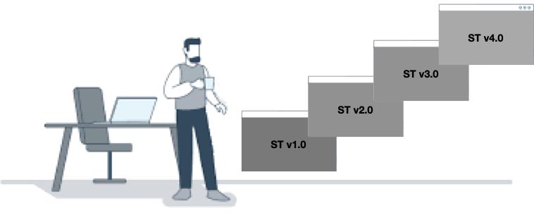 stv1-4